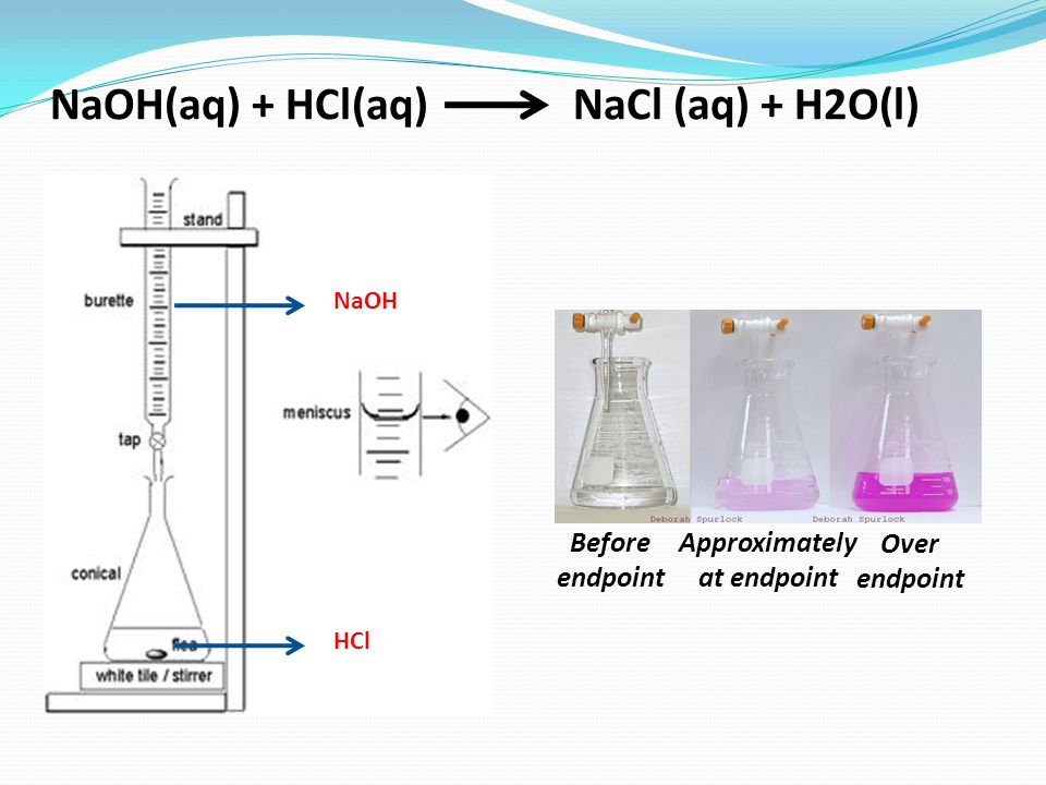 NaOH(aq) + HCl(aq) NaCl (aq) + H2O(l) Before endpoint Approximately at endpoint Over endpoint HCl NaOH