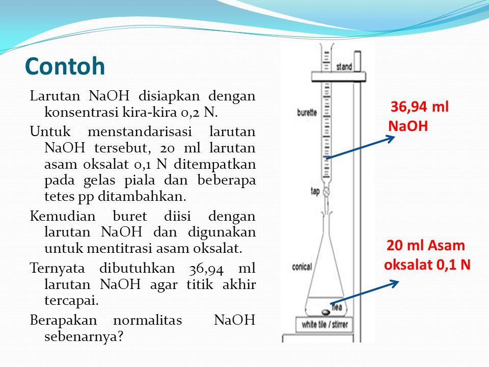 Contoh Larutan NaOH disiapkan dengan konsentrasi kira-kira 0,2 N. Untuk menstandarisasi larutan NaOH tersebut, 20 ml larutan asam oksalat 0,1 N ditemp