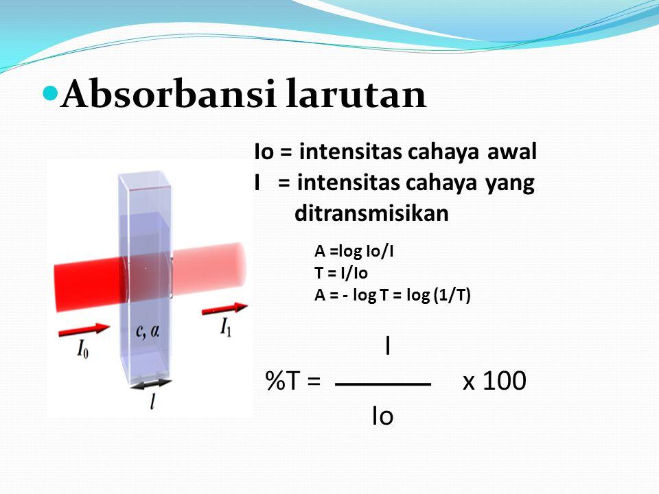 Absorbansi larutan I %T = x 100 Io Io = intensitas cahaya awal I = intensitas cahaya yang ditransmisikan A =log Io/I T = I/Io A = - log T = log (1/T)
