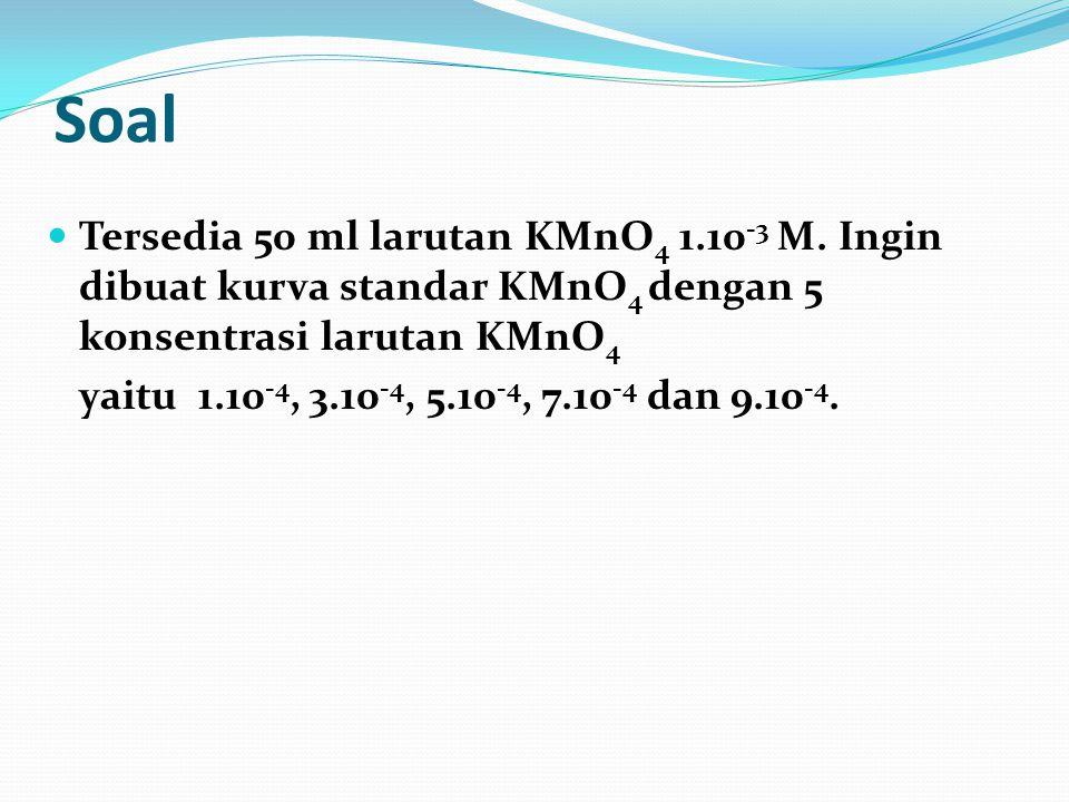 Soal Tersedia 50 ml larutan KMnO 4 1.10 -3 M. Ingin dibuat kurva standar KMnO 4 dengan 5 konsentrasi larutan KMnO 4 yaitu 1.10 -4, 3.10 -4, 5.10 -4, 7