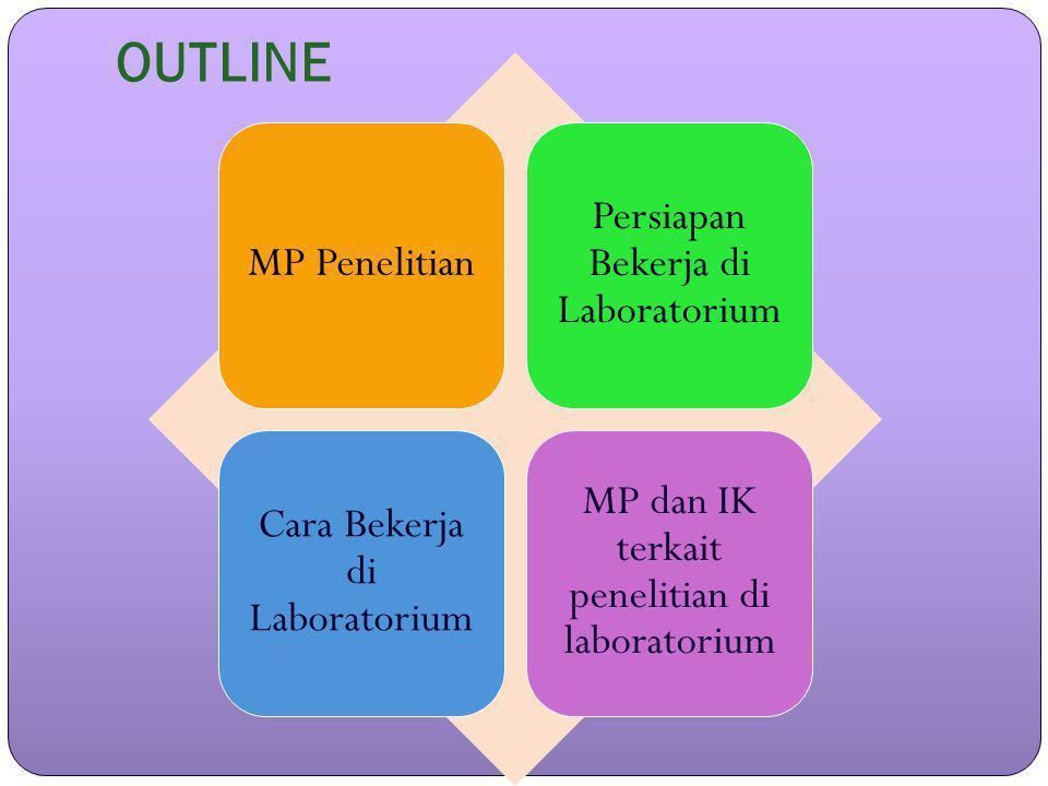 OUTLINE MP Penelitian Persiapan Bekerja di Laboratorium Cara Bekerja di Laboratorium MP dan IK terkait penelitian di laboratorium