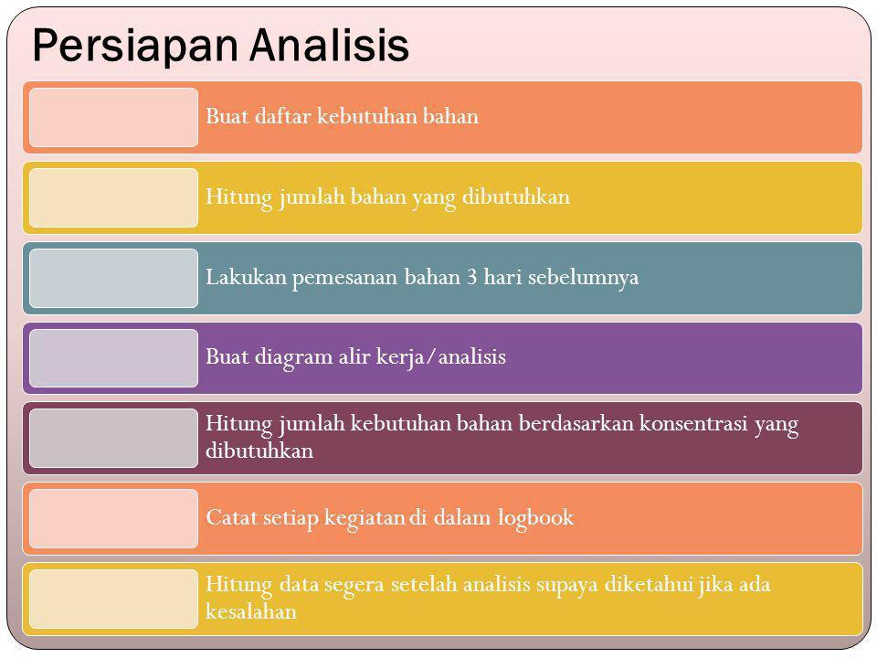 Persiapan Analisis Buat daftar kebutuhan bahan Hitung jumlah bahan yang dibutuhkan Lakukan pemesanan bahan 3 hari sebelumnya Buat diagram alir kerja/a