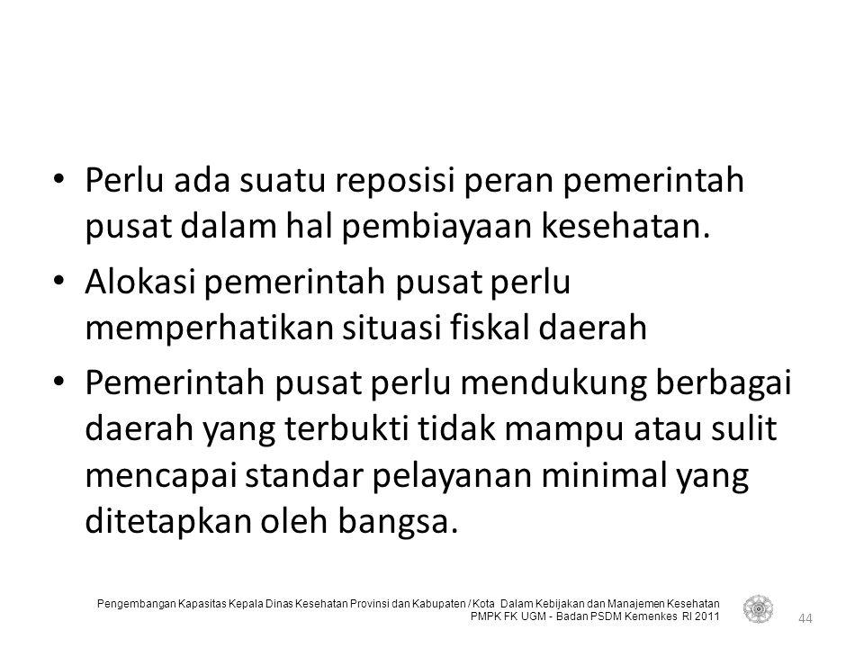 Pengembangan Kapasitas Kepala Dinas Kesehatan Provinsi dan Kabupaten / Kota Dalam Kebijakan dan Manajemen Kesehatan PMPK FK UGM - Badan PSDM Kemenkes RI 2011 Perlu ada suatu reposisi peran pemerintah pusat dalam hal pembiayaan kesehatan.