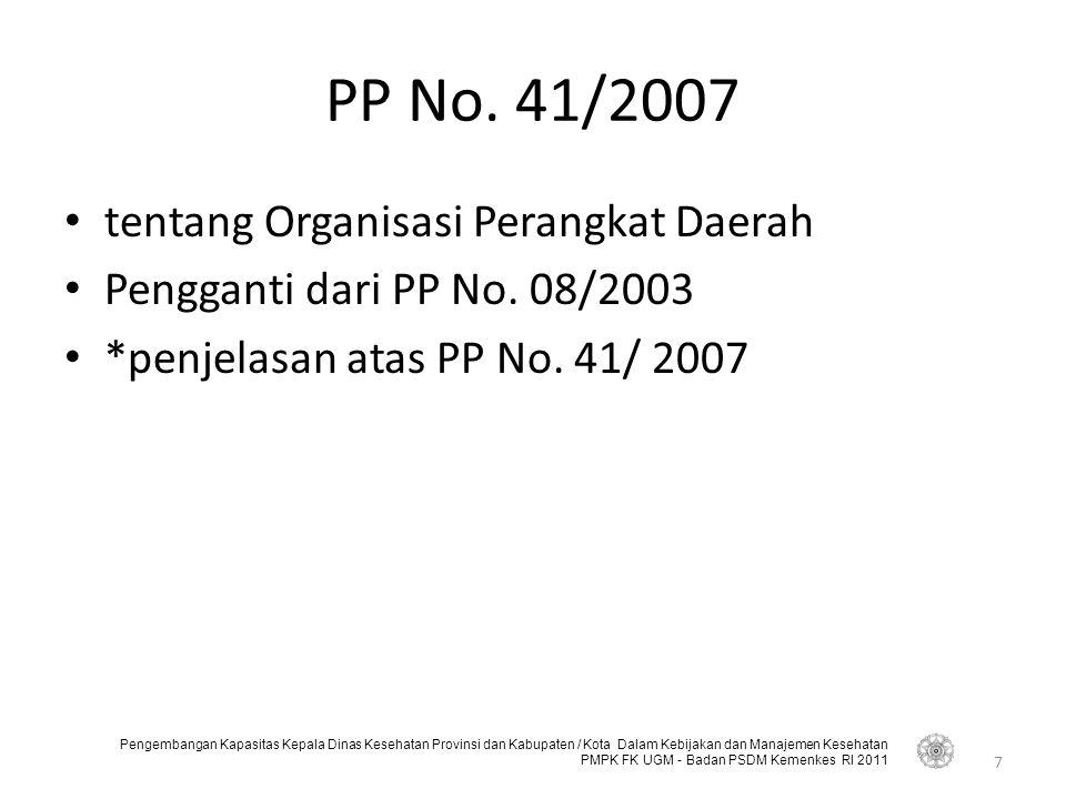 Pengembangan Kapasitas Kepala Dinas Kesehatan Provinsi dan Kabupaten / Kota Dalam Kebijakan dan Manajemen Kesehatan PMPK FK UGM - Badan PSDM Kemenkes RI 2011 PP No.