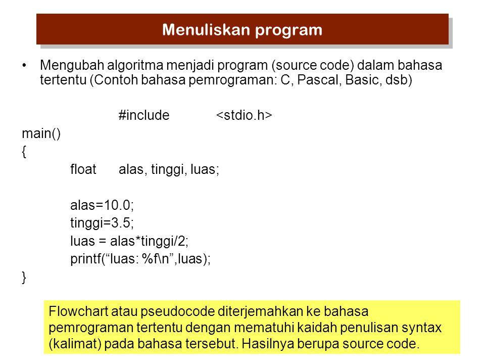 Menuliskan program Mengubah algoritma menjadi program (source code) dalam bahasa tertentu (Contoh bahasa pemrograman: C, Pascal, Basic, dsb) #include main() { float alas, tinggi, luas; alas=10.0; tinggi=3.5; luas = alas*tinggi/2; printf( luas: %f\n ,luas); } Flowchart atau pseudocode diterjemahkan ke bahasa pemrograman tertentu dengan mematuhi kaidah penulisan syntax (kalimat) pada bahasa tersebut.