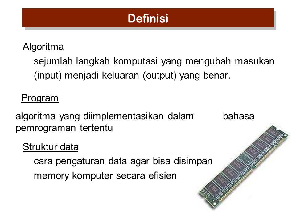 1.Analisa masalah 2.Memilih algoritma dan struktur data untuk menyelesaikan masalah itu 3.Coding (implementasi algoritma memakai bahasa pemrograman tertentu) Tahapan dalam Pemrograman