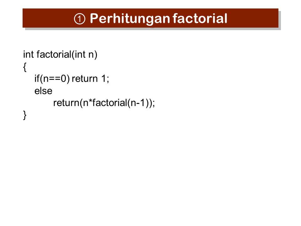 Perhitungan Factorial factorial(n) factorial(n-1) = n  factorial(n-1) = (n-1)  factorial(n-2) factorial(n-2) = (n-2)  factorial(n-3) factorial(1) = 1  factorial(0) 1 if(n==0) return 1; factorial(n) = n  (n-1)  (n-2)  (n-3)  …  1 …