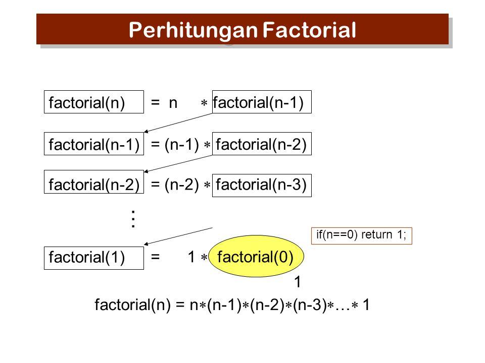 ② GCD antara x dan y int gcd(int x,int y) { if(y==0) return(x); else return gcd(y,x%y); } GCD : Greatest Common Divisor Cara ini disebut sebagai Euclidean Algorithm yang dikenal sebagai salah satu algoritma tertua 300 B.C.