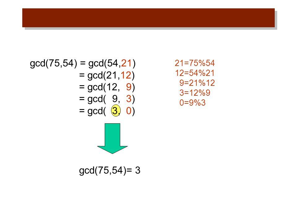 gcd(75,54) = gcd(54,21) = gcd(21,12) = gcd(12, 9) = gcd( 9, 3) = gcd( 3, 0) gcd(75,54)= 3 21=75%54 12=54%21 9=21%12 3=12%9 0=9%3