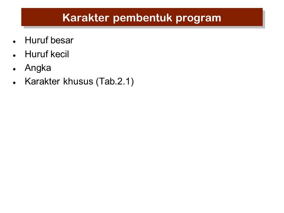 Karakter pembentuk program Huruf besar Huruf kecil Angka Karakter khusus (Tab.2.1)