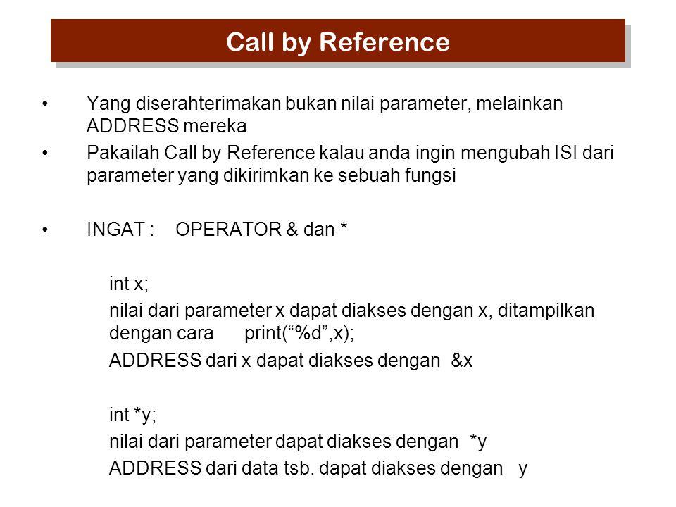 Call by Reference Yang diserahterimakan bukan nilai parameter, melainkan ADDRESS mereka Pakailah Call by Reference kalau anda ingin mengubah ISI dari parameter yang dikirimkan ke sebuah fungsi INGAT : OPERATOR & dan * int x; nilai dari parameter x dapat diakses dengan x, ditampilkan dengan caraprint( %d ,x); ADDRESS dari x dapat diakses dengan &x int *y; nilai dari parameter dapat diakses dengan *y ADDRESS dari data tsb.