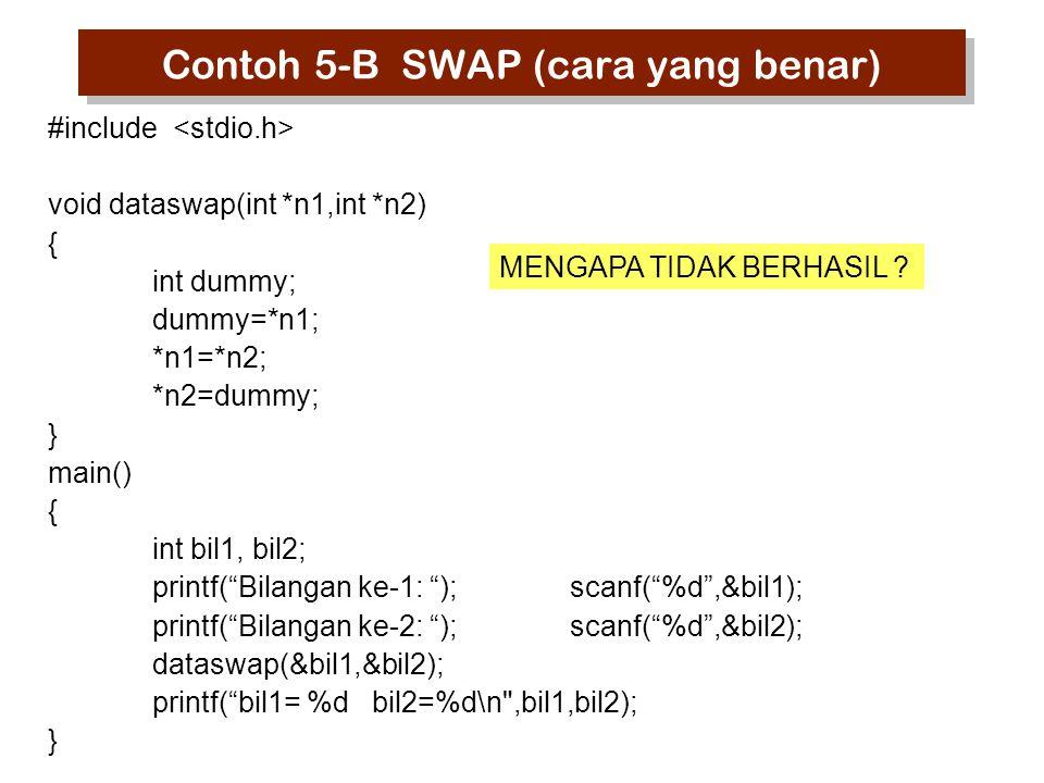 Contoh 5-B SWAP (cara yang benar) #include void dataswap(int *n1,int *n2) { int dummy; dummy=*n1; *n1=*n2; *n2=dummy; } main() { int bil1, bil2; printf( Bilangan ke-1: );scanf( %d ,&bil1); printf( Bilangan ke-2: );scanf( %d ,&bil2); dataswap(&bil1,&bil2); printf( bil1= %d bil2=%d\n ,bil1,bil2); } MENGAPA TIDAK BERHASIL