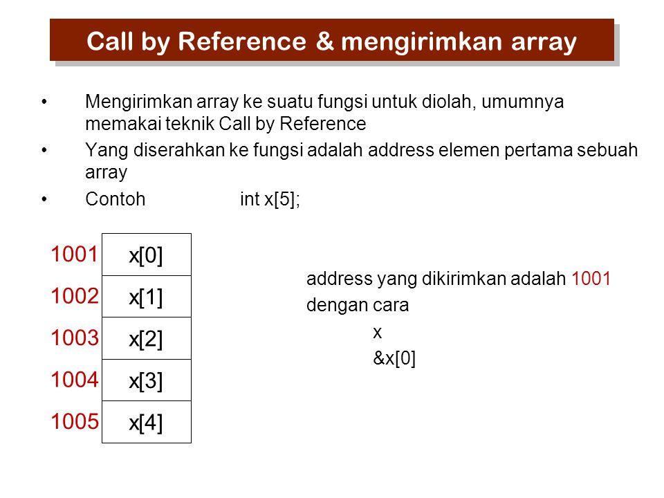 Call by Reference & mengirimkan array Mengirimkan array ke suatu fungsi untuk diolah, umumnya memakai teknik Call by Reference Yang diserahkan ke fungsi adalah address elemen pertama sebuah array Contohint x[5]; address yang dikirimkan adalah 1001 dengan cara x &x[0] x[0] 1001 x[1] 1002 x[2] 1003 x[3] 1004 x[4] 1005