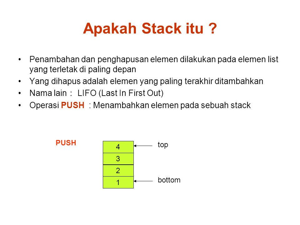Penambahan dan penghapusan elemen dilakukan pada elemen list yang terletak di paling depan Yang dihapus adalah elemen yang paling terakhir ditambahkan Nama lain : LIFO (Last In First Out) Operasi PUSH : Menambahkan elemen pada sebuah stack PUSH Apakah Stack itu .