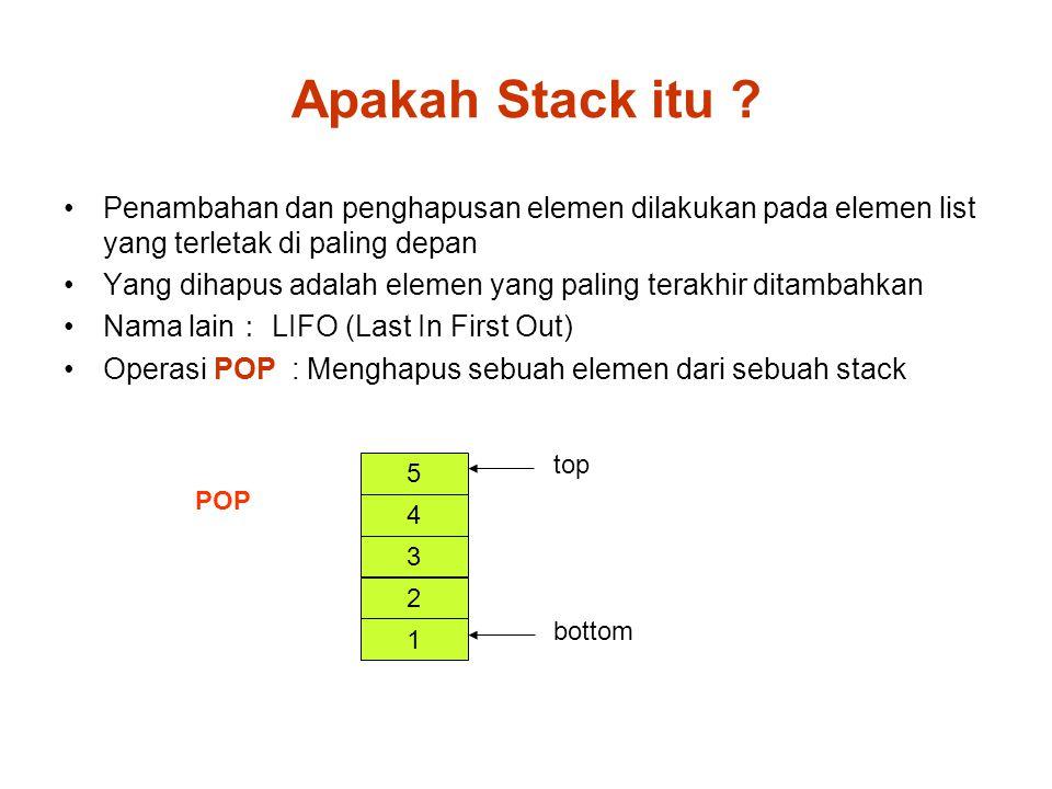 Penambahan dan penghapusan elemen dilakukan pada elemen list yang terletak di paling depan Yang dihapus adalah elemen yang paling terakhir ditambahkan Nama lain : LIFO (Last In First Out) Operasi POP : Menghapus sebuah elemen dari sebuah stack POP Apakah Stack itu .