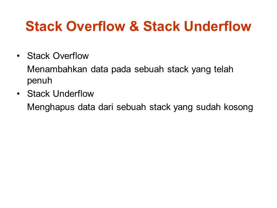 Stack Overflow & Stack Underflow Stack Overflow Menambahkan data pada sebuah stack yang telah penuh Stack Underflow Menghapus data dari sebuah stack yang sudah kosong