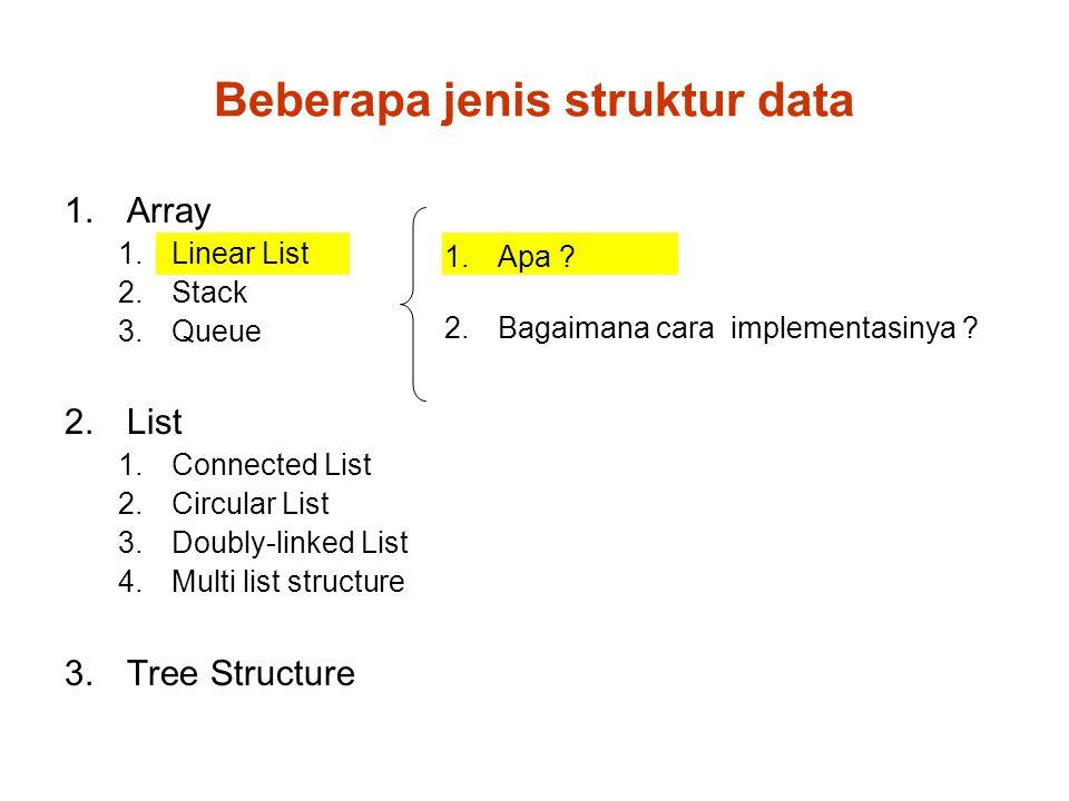 Queue Penambahan data dilakukan pada sebuah ujung sebuah list, sedangkan penghapusan data dilakukan pada ujung yang lain Data yang dihapus adalah data yang paling awal ditambahkan Nama lain : FIFO (First In First Out) Operasi DEQUEUE: menghapus data pada sebuah list DEQUEUE front 3546 rear