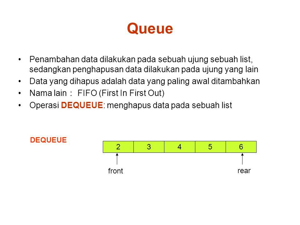 Queue Penambahan data dilakukan pada sebuah ujung sebuah list, sedangkan penghapusan data dilakukan pada ujung yang lain Data yang dihapus adalah data yang paling awal ditambahkan Nama lain : FIFO (First In First Out) Operasi DEQUEUE: menghapus data pada sebuah list DEQUEUE front 32546 rear