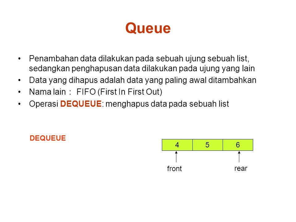 Queue Penambahan data dilakukan pada sebuah ujung sebuah list, sedangkan penghapusan data dilakukan pada ujung yang lain Data yang dihapus adalah data yang paling awal ditambahkan Nama lain : FIFO (First In First Out) Operasi DEQUEUE: menghapus data pada sebuah list DEQUEUE front 546 rear