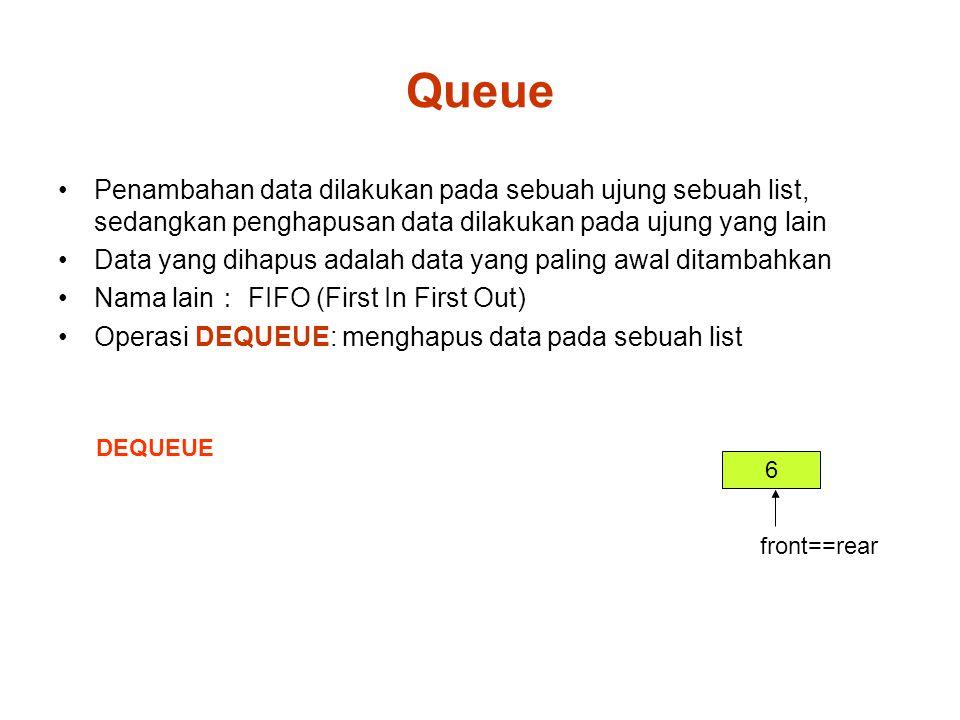 Queue Penambahan data dilakukan pada sebuah ujung sebuah list, sedangkan penghapusan data dilakukan pada ujung yang lain Data yang dihapus adalah data yang paling awal ditambahkan Nama lain : FIFO (First In First Out) Operasi DEQUEUE: menghapus data pada sebuah list DEQUEUE 6 front==rear