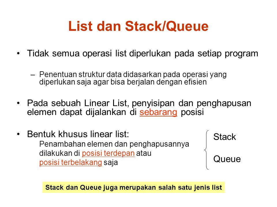 Pada sebuah Linear List, penyisipan dan penghapusan elemen dapat dijalankan di sebarang posisi Penambahan dan penghapusan elemen pada stack/queue dilakukan di posisi terdepan atau posisi terbelakang saja List dan Stack/Queue 126345 126345 126345 List Stack Queue