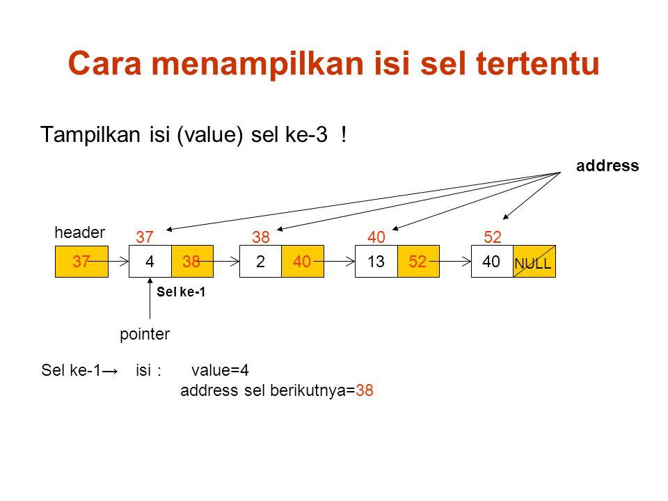 Cara menampilkan isi sel tertentu header pointer Sel ke-1→ isi : value=4 address sel berikutnya=38 37 384402 5213 37 38 40 52 NULL Sel ke-1 Tampilkan isi (value) sel ke-3 .