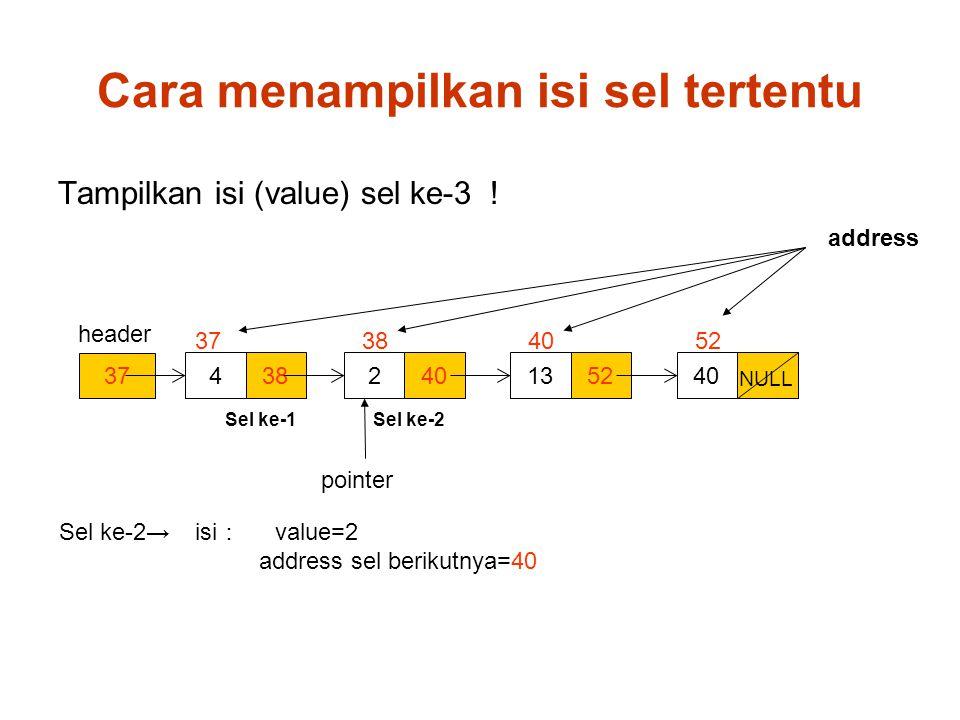 Cara menampilkan isi sel tertentu header pointer Sel ke-2→ isi : value=2 address sel berikutnya=40 37 384402 5213 37 38 40 52 NULL Sel ke-1 Sel ke-2 Tampilkan isi (value) sel ke-3 .