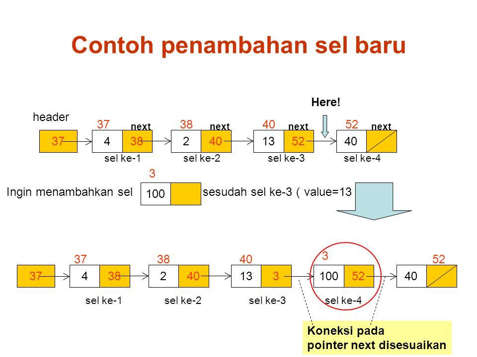 Contoh penambahan sel baru 37 384402 header 5213 Ingin menambahkan sel sesudah sel ke-3 ( value=13 ) 37 38 40 52 37 384402 313 37 38 40 52 100 52100 3 3 sel ke-1 sel ke-2 sel ke-3 sel ke-4 Koneksi pada pointer next disesuaikan Here.