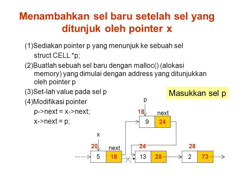 Menambahkan sel baru setelah sel yang ditunjuk oleh pointer x (1)Sediakan pointer p yang menunjuk ke sebuah sel struct CELL *p; (2)Buatlah sebuah sel baru dengan malloc() (alokasi memory) yang dimulai dengan address yang ditunjukkan oleh pointer p (3)Set-lah value pada sel p (4)Modifikasi pointer p->next = x->next; x->next = p; Masukkan sel p p 185 249 x 2813732 20 24 28 18 next