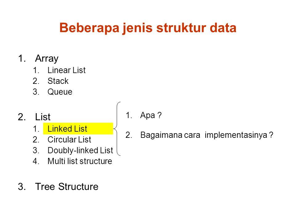 Beberapa jenis struktur data 1.Array 1.Linear List 2.Stack 3.Queue 2.List 1.Linked List 2.Circular List 3.Doubly-linked List 4.Multi list structure 3.Tree Structure 1.Apa .