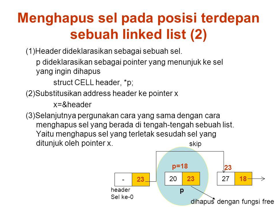 Menghapus sel pada posisi terdepan sebuah linked list (2) (1)Header dideklarasikan sebagai sebuah sel.