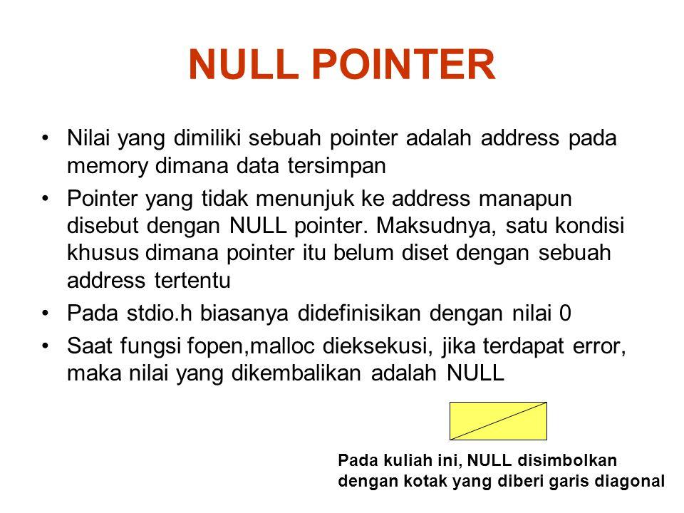 NULL POINTER Nilai yang dimiliki sebuah pointer adalah address pada memory dimana data tersimpan Pointer yang tidak menunjuk ke address manapun disebut dengan NULL pointer.