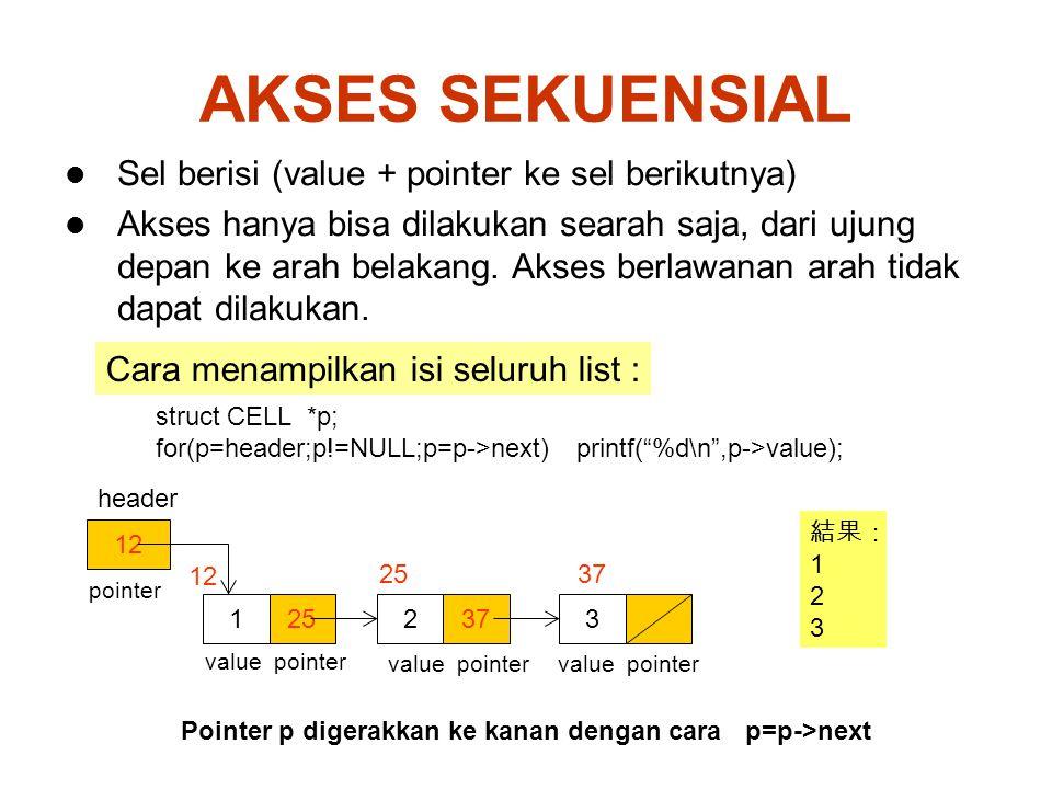 AKSES SEKUENSIAL Sel berisi (value + pointer ke sel berikutnya) Akses hanya bisa dilakukan searah saja, dari ujung depan ke arah belakang.