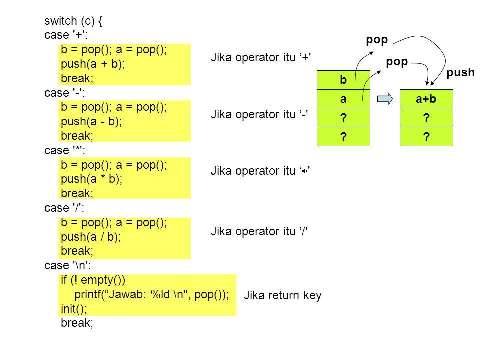 Jika return key Jika operator itu '/' Jika operator itu '  ' Jika operator itu '-' switch (c) { case '+': b = pop(); a = pop(); push(a + b); break; c
