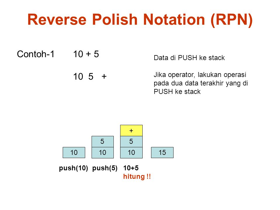 Contoh-110 + 5 10 5 + 10 5 5 + 15 Data di PUSH ke stack Jika operator, lakukan operasi pada dua data terakhir yang di PUSH ke stack push(5)10+5 hitung