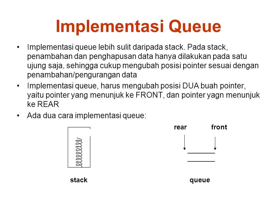 Implementasi Queue Implementasi queue lebih sulit daripada stack. Pada stack, penambahan dan penghapusan data hanya dilakukan pada satu ujung saja, se