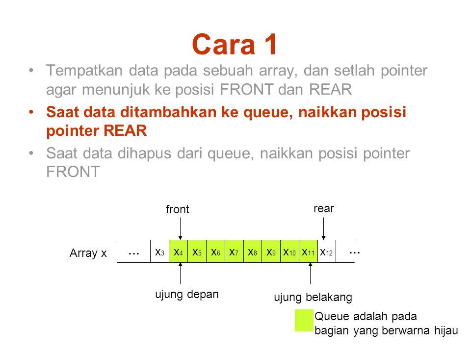 Cara 1 Tempatkan data pada sebuah array, dan setlah pointer agar menunjuk ke posisi FRONT dan REAR Saat data ditambahkan ke queue, naikkan posisi poin