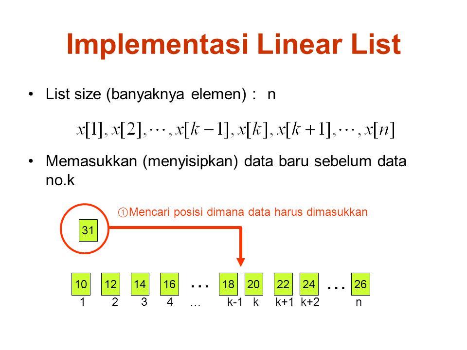 101214161820222426 31 ② data sesudah no.k digeser (shift) satu ke belakang 1 2 3 4 … k-1 k k+1 k+2 n … … Implementasi Linear List List size (banyaknya elemen) : n Memasukkan (menyisipkan) data baru sebelum data no.k