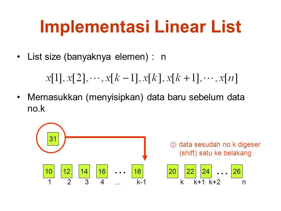 101214161820222426 1 2 3 4 … k-1 k k+1 k+2 n+1 … … 31 Implementasi Linear List List size (banyaknya elemen) : n Memasukkan (menyisipkan) data baru sebelum data no.k Rata-rata shift data: n/2 Computational complexity: