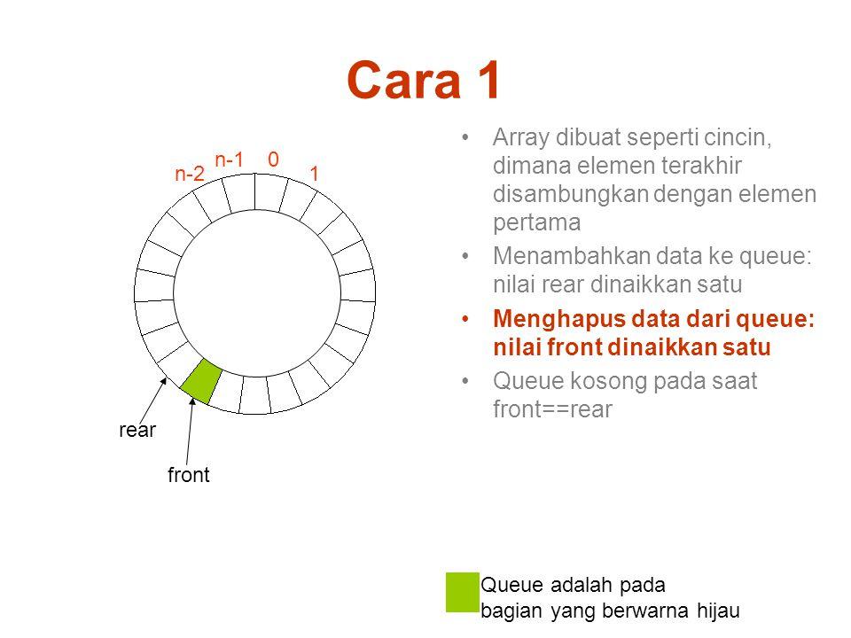 Array dibuat seperti cincin, dimana elemen terakhir disambungkan dengan elemen pertama Menambahkan data ke queue: nilai rear dinaikkan satu Menghapus
