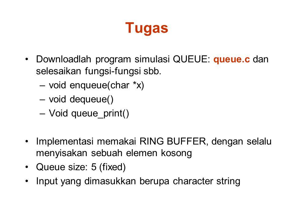 Tugas Downloadlah program simulasi QUEUE: queue.c dan selesaikan fungsi-fungsi sbb. –void enqueue(char *x) –void dequeue() –Void queue_print() Impleme