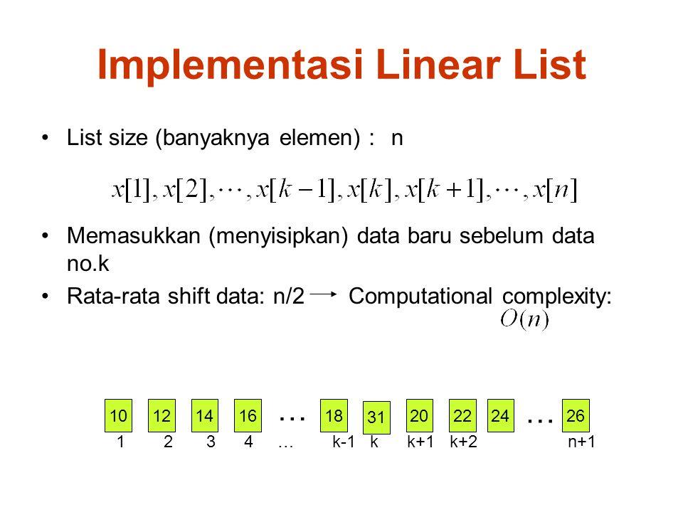 101214161820222426 1 2 3 4 … k-1 k k+1 k+2 n+1 … … 31 Implementasi Linear List List size (banyaknya elemen) : n Memasukkan (menyisipkan) data baru seb