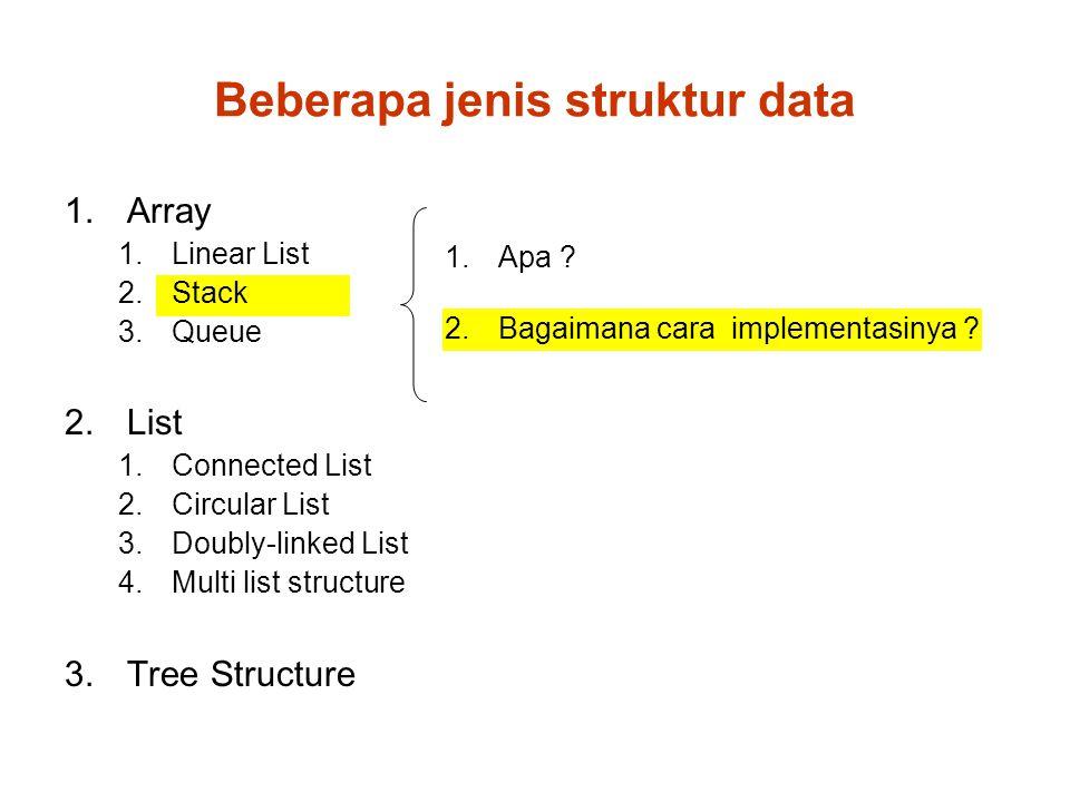 Beberapa jenis struktur data 1.Array 1.Linear List 2.Stack 3.Queue 2.List 1.Connected List 2.Circular List 3.Doubly-linked List 4.Multi list structure