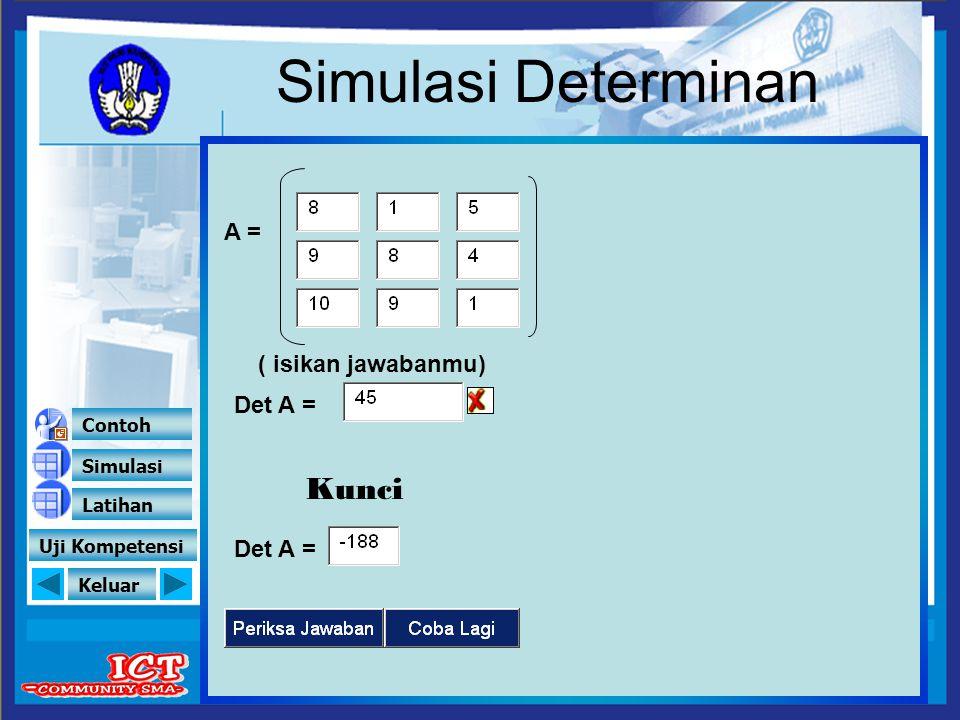 Keluar Simulasi Determinan A = Det A = Kunci Det A = ( isikan jawabanmu) Simulasi Contoh Latihan Uji Kompetensi