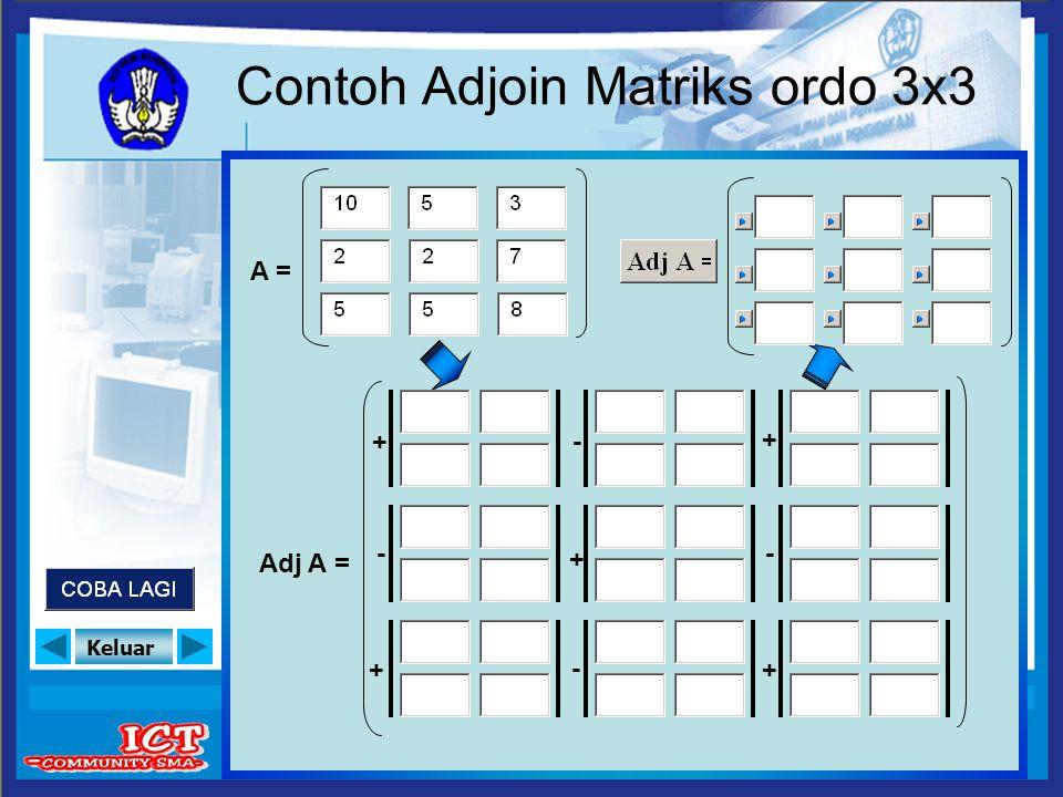 Keluar Simulasi Adjoin Matriks ordo 3x3 A = Adj A = + - + + + + - - -