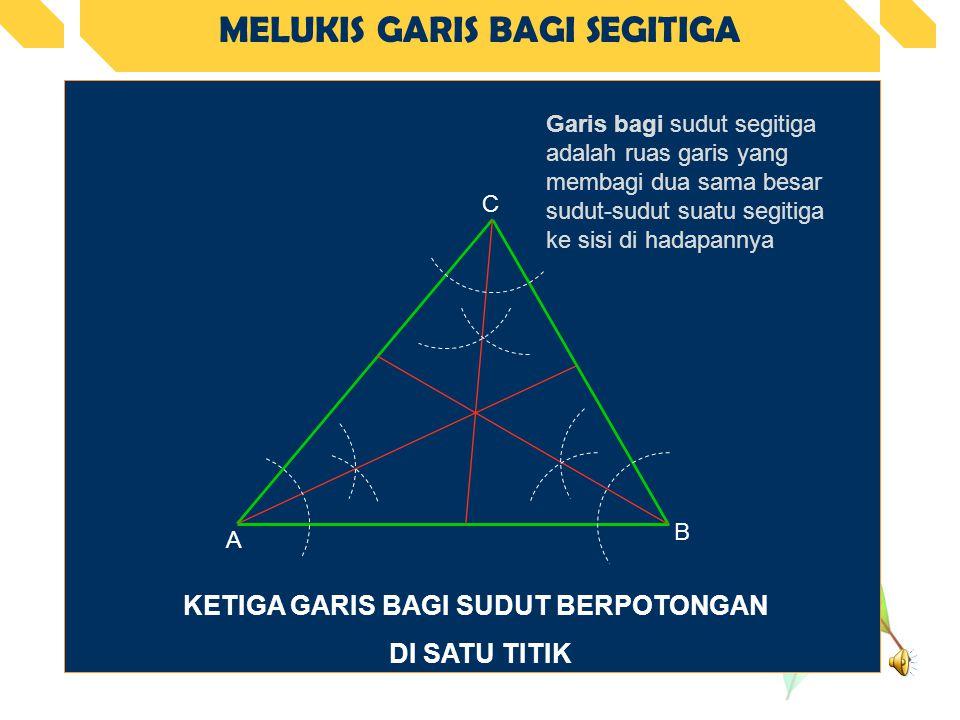 KETIGA GARIS BAGI SUDUT BERPOTONGAN DI SATU TITIK MELUKIS GARIS BAGI SEGITIGA A B C Garis bagi sudut segitiga adalah ruas garis yang membagi dua sama besar sudut-sudut suatu segitiga ke sisi di hadapannya