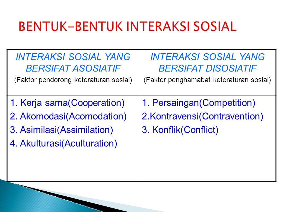 INTERAKSI SOSIAL YANG BERSIFAT ASOSIATIF (Faktor pendorong keteraturan sosial) INTERAKSI SOSIAL YANG BERSIFAT DISOSIATIF (Faktor penghamabat keteratur