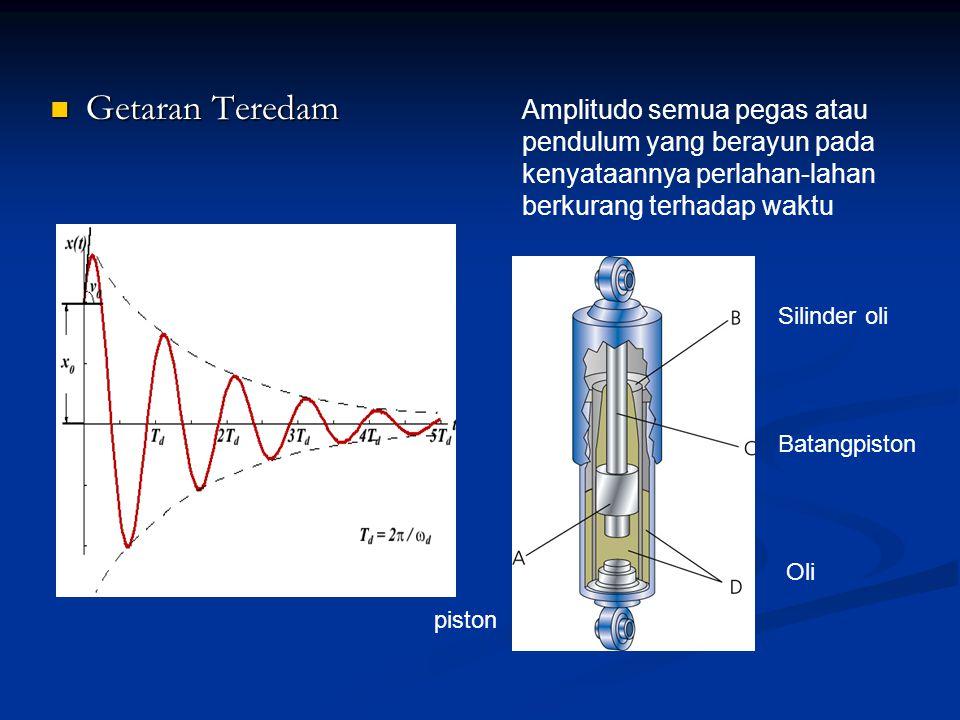 Getaran Teredam Getaran Teredam Amplitudo semua pegas atau pendulum yang berayun pada kenyataannya perlahan-lahan berkurang terhadap waktu piston Sili