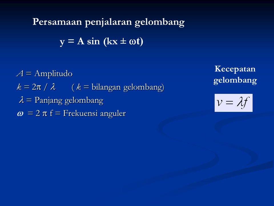 A = Amplitudo k = 2  / ( k = bilangan gelombang) = Panjang gelombang = Panjang gelombang = 2  f = Frekuensi anguler  = 2  f = Frekuensi anguler Pe