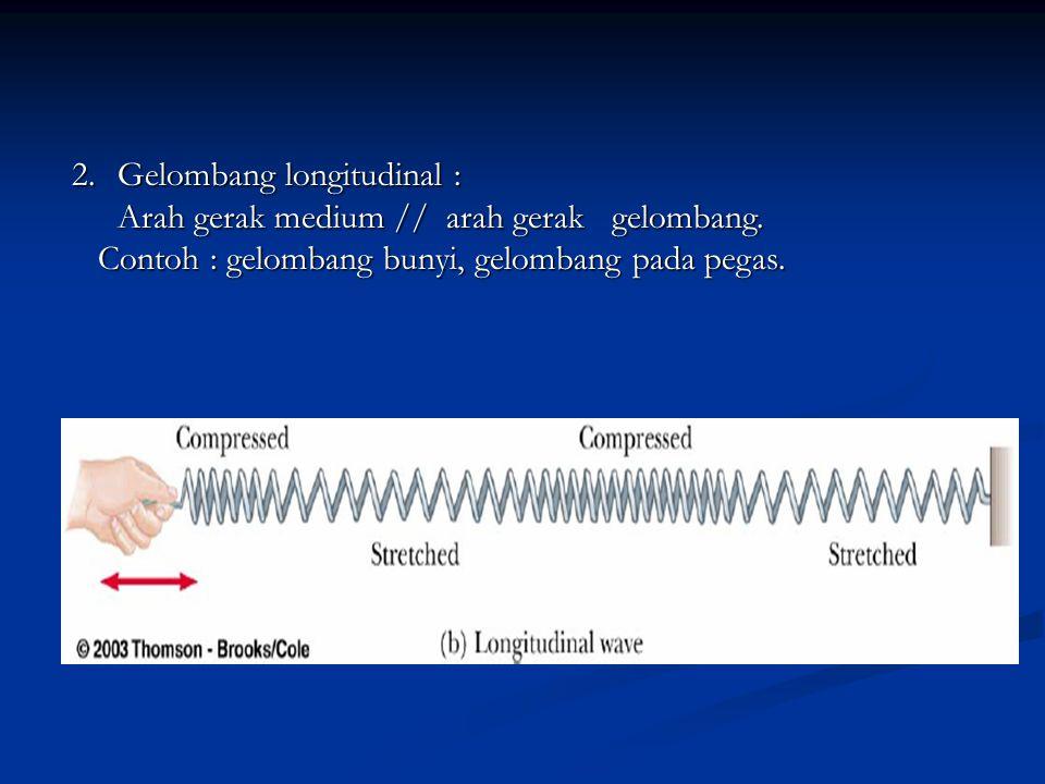 2.Gelombang longitudinal : Arah gerak medium // arah gerak gelombang. Contoh : gelombang bunyi, gelombang pada pegas. Contoh : gelombang bunyi, gelomb